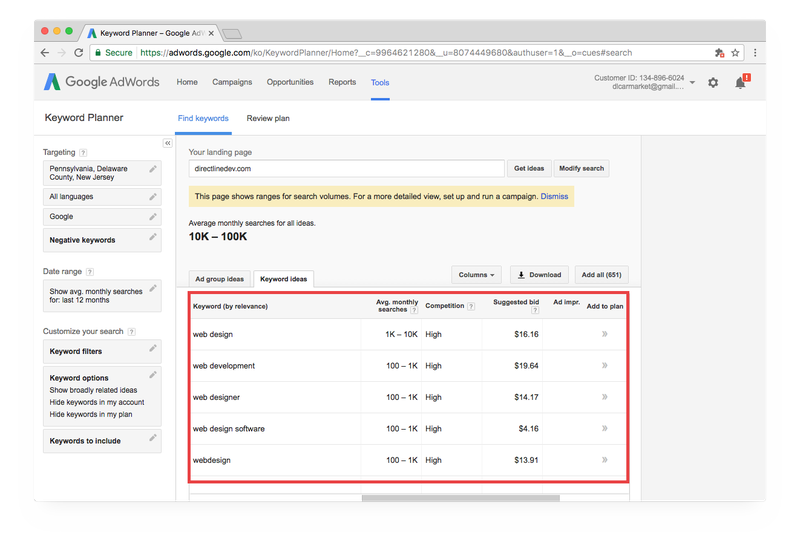 Use Google AdWords to determine how many times a particular word or phrase has been searched and even how many times it was searched for in your area, img 3
