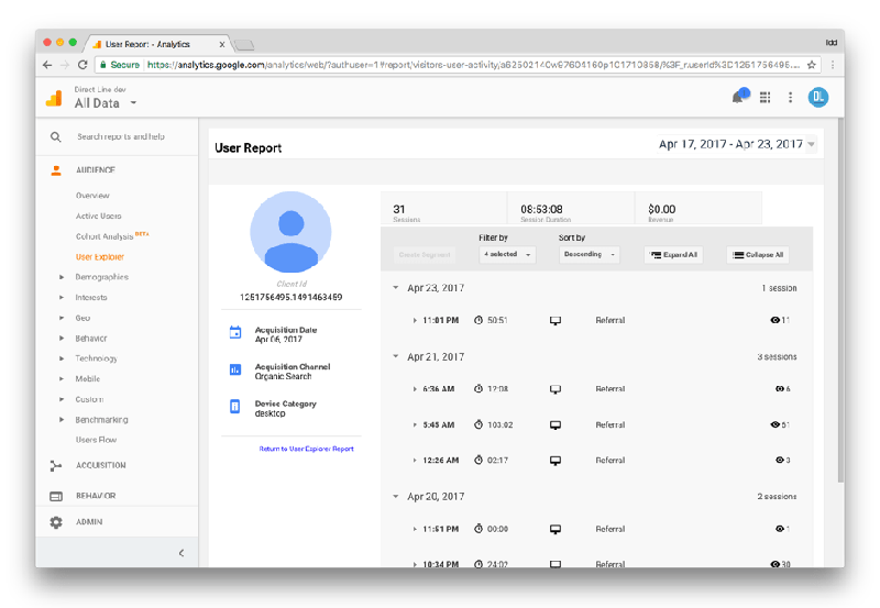 User report in Google Analytics