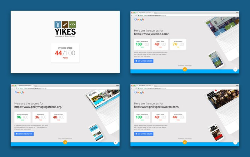 Page speed test of first websites from Yikes