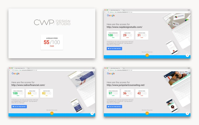 Page speed test of first websites from CWP Design Studio