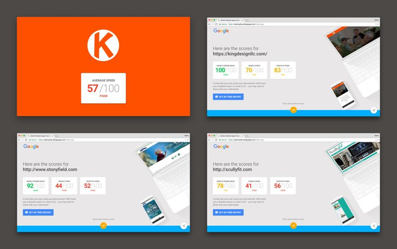 Page speed test of first websites from King Design