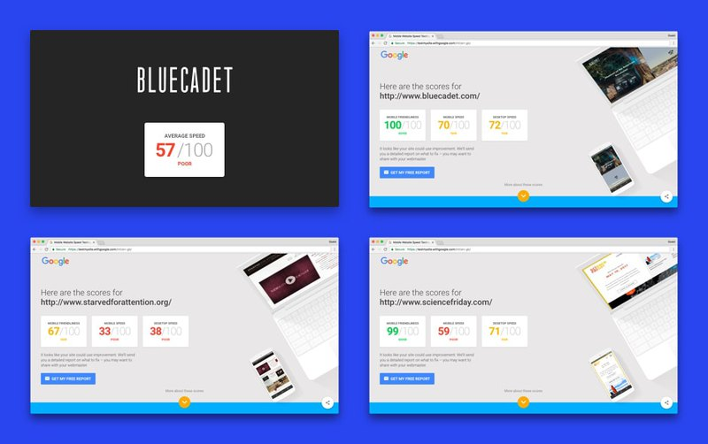 Page speed test of first websites from Blue Cadet
