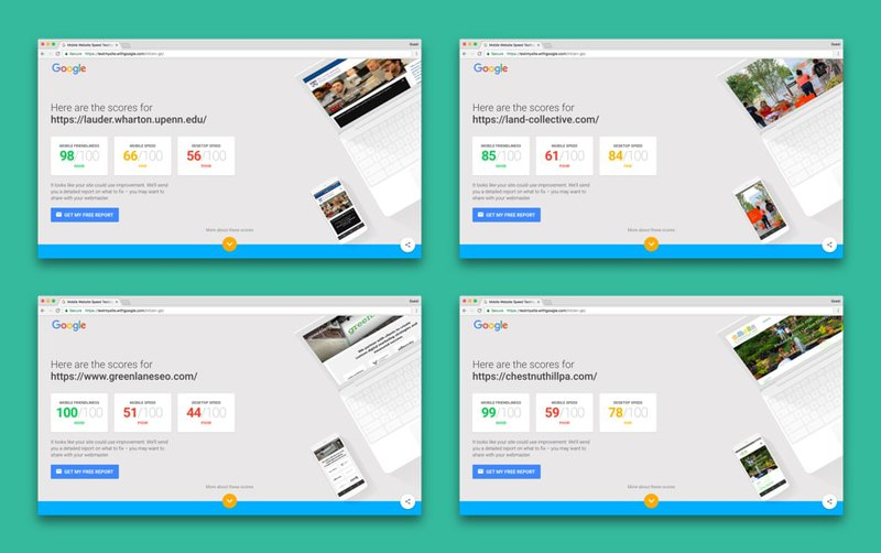 Page speed test of third websites from Impact Creative
