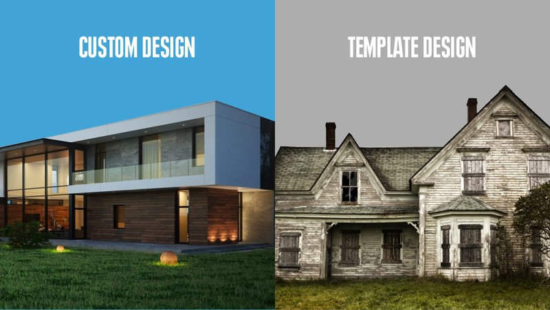 Difference between custom and template web design